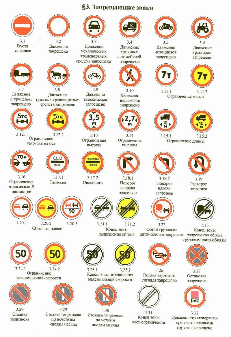 правила дорожного движения 2016 украины с пояснениями